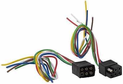 A cosa serve la certificazione impianto elettrico?