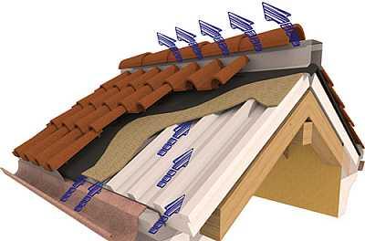 Foto articolo tetto ventilato coibentato