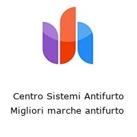 Centro Sistemi Antifurto Migliori marche antifurto