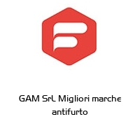 GAM SrL Migliori marche antifurto