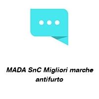 MADA SnC Migliori marche antifurto
