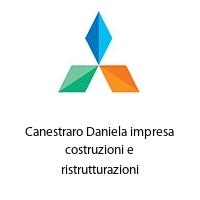 Canestraro Daniela impresa costruzioni e ristrutturazioni