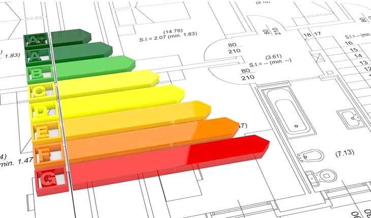 Prezzi certificazione energetica
